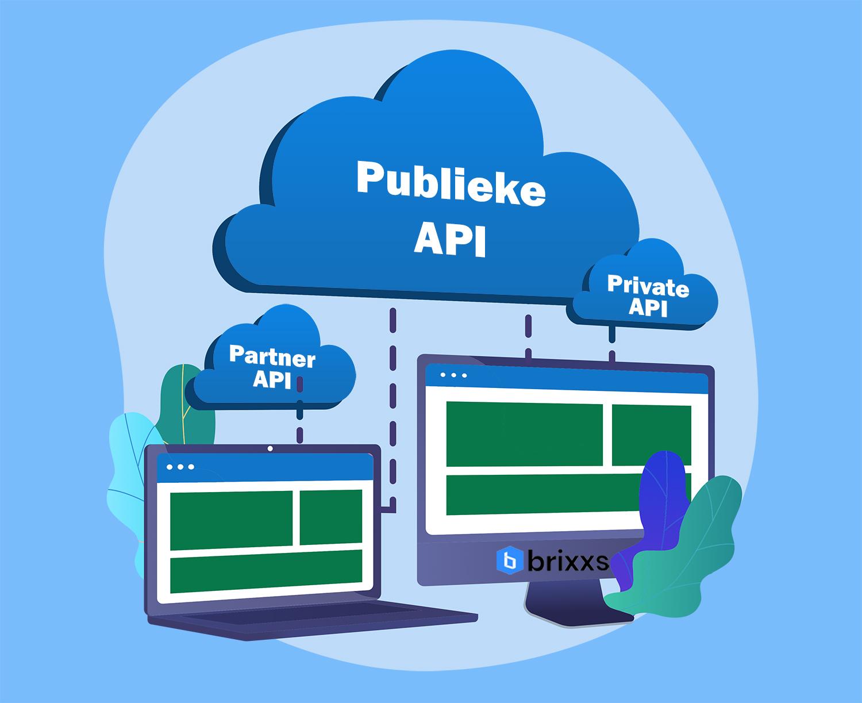 Verschillende soorten API koppelingen