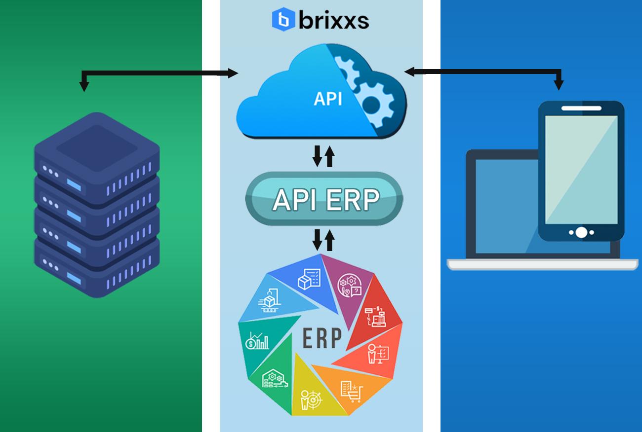 Wat is een API koppeling